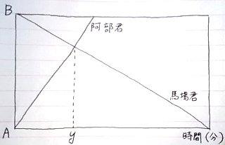 170204b