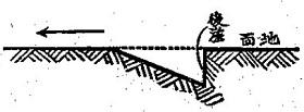 190305b